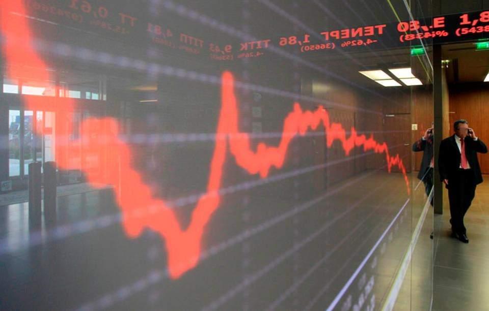 Με πτώση 6,2% στον τραπεζικό κλάδο και το Γενικό Δείκτη να προσγειώνεται στις 708 μονάδες έκλεισε το Χρηματιστήριο