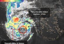 κυκλώνας Ιανός μποφόρ κύματα νερό