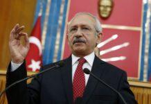 Κιλιντσάρογλου Τουρκία