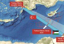 Τουρκία Ισραήλ