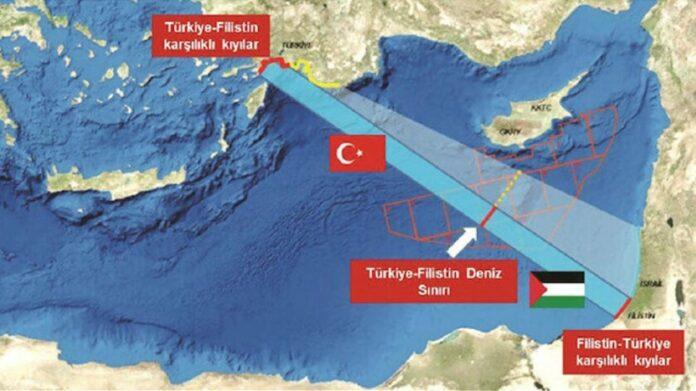 Τουρκία Παλαιστίνη
